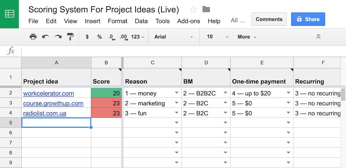 Безкоштовний шаблон для рейтингування ідей проектів